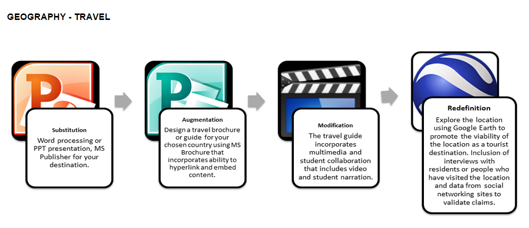 Samr Examples Choice Image